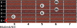 Bbdim6/9/C for guitar on frets x, 3, 5, 6, 5, 6