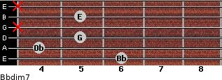 Bbdim7 for guitar on frets 6, 4, 5, x, 5, x