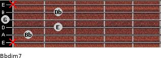 Bbdim7 for guitar on frets x, 1, 2, 0, 2, x