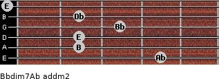 Bbdim7/Ab add(m2) for guitar on frets 4, 2, 2, 3, 2, 0
