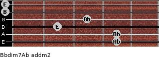 Bbdim7/Ab add(m2) for guitar on frets 4, 4, 2, 3, 0, 0