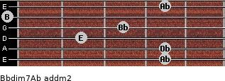 Bbdim7/Ab add(m2) for guitar on frets 4, 4, 2, 3, 0, 4
