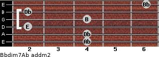 Bbdim7/Ab add(m2) for guitar on frets 4, 4, 2, 4, 2, 6
