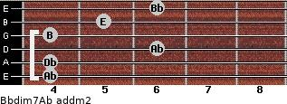 Bbdim7/Ab add(m2) for guitar on frets 4, 4, 6, 4, 5, 6