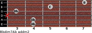 Bbdim7/Ab add(m2) for guitar on frets 4, 4, x, 3, 5, 7