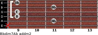 Bbdim7/Ab add(m2) for guitar on frets x, 11, 9, 9, 11, 9