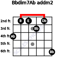Bbdim7/Ab add(m2) for guitar on frets 4, 2, 2, 3, 2, 6