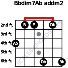 Bbdim7/Ab add(m2) for guitar on frets 4, 2, 2, 6, 2, 6