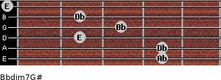 Bbdim7/G# for guitar on frets 4, 4, 2, 3, 2, 0