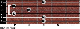 Bbdim7/G# for guitar on frets 4, 4, 2, 3, 2, 4