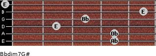 Bbdim7/G# for guitar on frets 4, 4, 2, 3, 5, 0