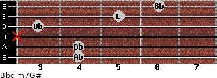 Bbdim7/G# for guitar on frets 4, 4, x, 3, 5, 6