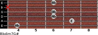 Bbdim7/G# for guitar on frets 4, 7, 6, 6, x, 6