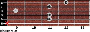 Bbdim7/G# for guitar on frets x, 11, 11, 9, 11, 12