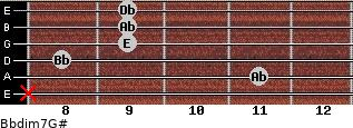 Bbdim7/G# for guitar on frets x, 11, 8, 9, 9, 9