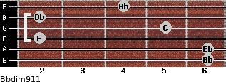Bbdim9/11 for guitar on frets 6, 6, 2, 5, 2, 4