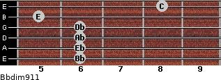 Bbdim9/11 for guitar on frets 6, 6, 6, 6, 5, 8