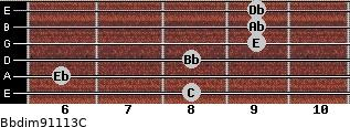 Bbdim9/11/13/C for guitar on frets 8, 6, 8, 9, 9, 9