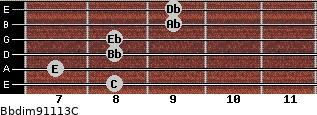 Bbdim9/11/13/C for guitar on frets 8, 7, 8, 8, 9, 9