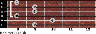 Bbdim9/11/13/Db for guitar on frets 9, 10, 8, 9, 9, 8