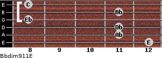 Bbdim9/11/E for guitar on frets 12, 11, 11, 8, 11, 8