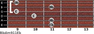 Bbdim9/11/Eb for guitar on frets 11, 11, 10, 9, 11, 9