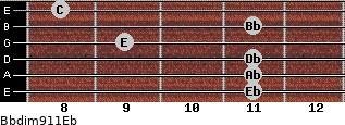 Bbdim9/11/Eb for guitar on frets 11, 11, 11, 9, 11, 8