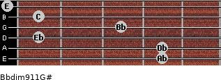 Bbdim9/11/G# for guitar on frets 4, 4, 1, 3, 1, 0