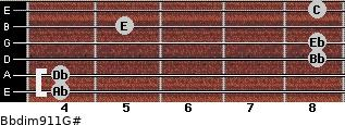 Bbdim9/11/G# for guitar on frets 4, 4, 8, 8, 5, 8