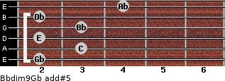 Bbdim9/Gb add(#5) guitar chord