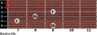 Bbdim/Db for guitar on frets 9, 7, 8, 9, x, x
