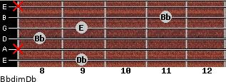 Bbdim/Db for guitar on frets 9, x, 8, 9, 11, x