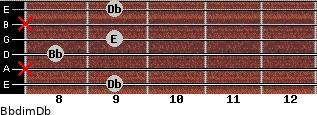 Bbdim/Db for guitar on frets 9, x, 8, 9, x, 9
