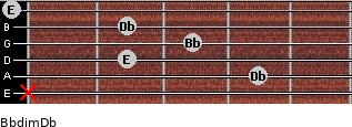 Bbdim/Db for guitar on frets x, 4, 2, 3, 2, 0