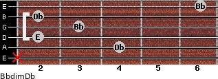 Bbdim/Db for guitar on frets x, 4, 2, 3, 2, 6