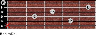 Bbdim/Db for guitar on frets x, 4, 2, 3, 5, 0