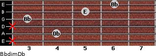Bbdim/Db for guitar on frets x, 4, x, 3, 5, 6