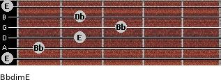 Bbdim/E for guitar on frets 0, 1, 2, 3, 2, 0