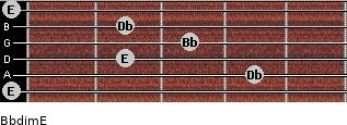 Bbdim/E for guitar on frets 0, 4, 2, 3, 2, 0