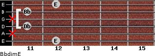 Bbdim/E for guitar on frets 12, x, 11, x, 11, 12