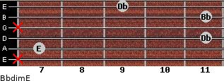 Bbdim/E for guitar on frets x, 7, 11, x, 11, 9