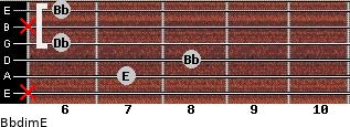 Bbdim/E for guitar on frets x, 7, 8, 6, x, 6