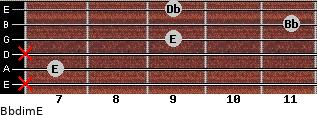 Bbdim/E for guitar on frets x, 7, x, 9, 11, 9