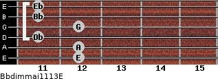 Bbdim(maj11/13)/E for guitar on frets 12, 12, 11, 12, 11, 11