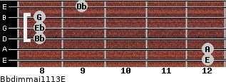 Bbdim(maj11/13)/E for guitar on frets 12, 12, 8, 8, 8, 9