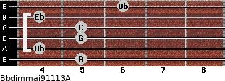 Bbdim(maj9/11/13)/A for guitar on frets 5, 4, 5, 5, 4, 6