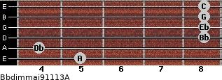 Bbdim(maj9/11/13)/A for guitar on frets 5, 4, 8, 8, 8, 8