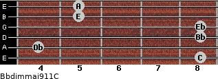 Bbdim(maj9/11)/C for guitar on frets 8, 4, 8, 8, 5, 5