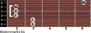 Bbdim(maj9/13)/G for guitar on frets 3, 3, 2, 2, 2, 6