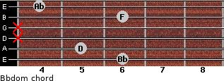 Bbdom for guitar on frets 6, 5, x, x, 6, 4